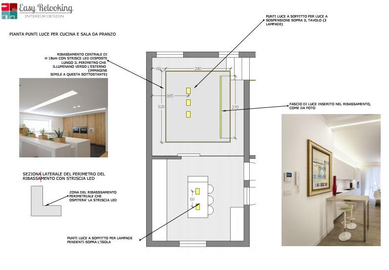 Sliding door easyrelooking - Punti luce in cucina ...